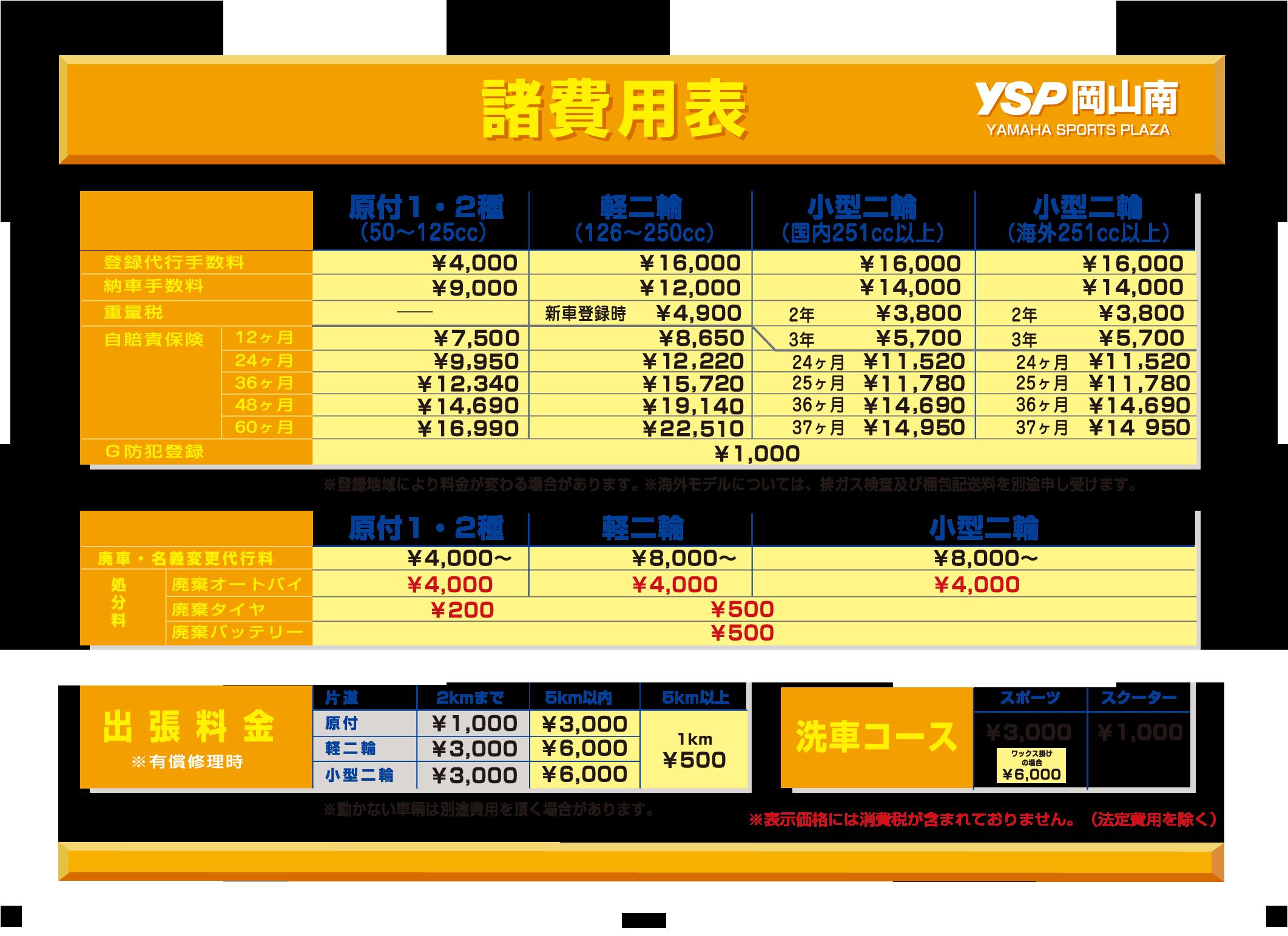 諸費用表2017